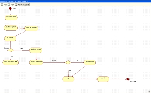 Uncategorized msritse2012 page 12 software design methodologythat was used was star uml to accomplish the design of web framework for the online book strore star uml is an open source uml ccuart Choice Image